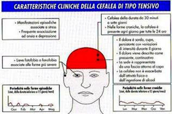 caratteristiche-cefalea
